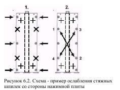 Пластины теплообменника Теплоконтроль ТРТ 1 Минеральные Воды Кожухотрубный испаритель WTK TFE 1700 Великий Новгород